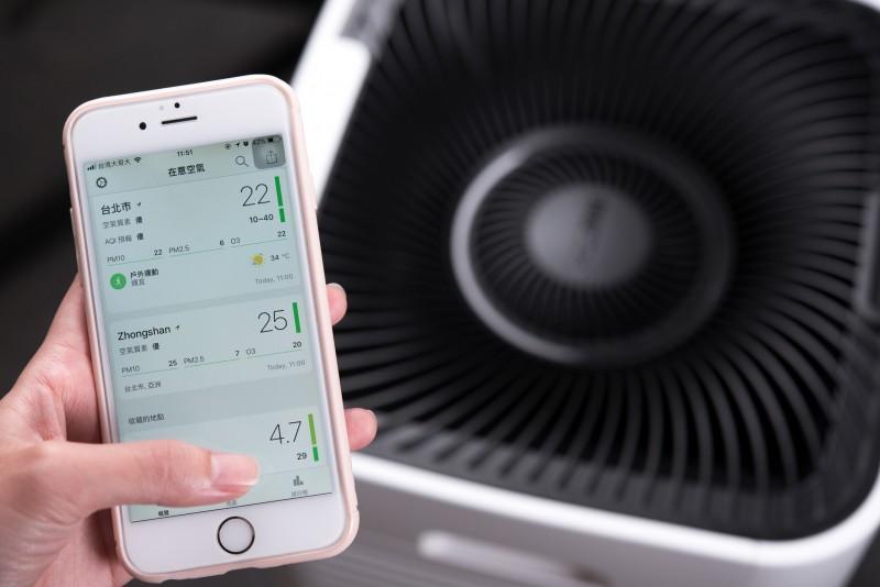 【圖三】飛利浦奈米級抗敏空氣清淨機(AC5659)透過WIFI智能連結專屬APP,能遠端遙控並了解室內外空氣品質,即時顯示家中空氣品質與過敏原。