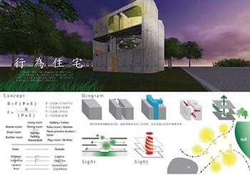 第一屆GCU 全球華人新銳室內設計大賽[學生組 華夏科技大學]